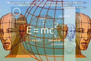 """Имануел Кант:""""Опитът без теория е сляп, но теорията без опит е просто интелектуална игра."""""""