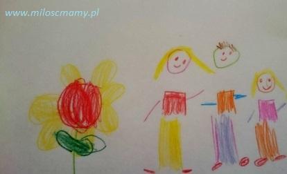 Rozwój chwytu i rysunku u dziecka