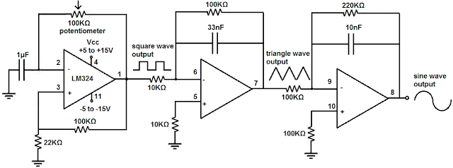 circuit schematic a simple function generator with an lm324 op amp chip