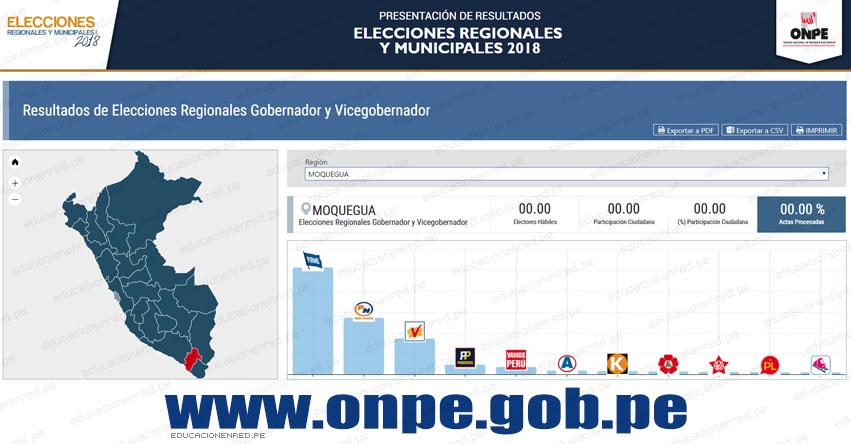 ONPE: Resultados Oficiales en MOQUEGUA - Elecciones Regionales y Municipales 2018 (7 Octubre) www.onpe.gob.pe