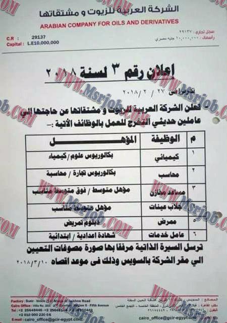 وظائف الشركة العربية للزيوت ومشتقاتها - اعلان رقم 3 لسنة 2018