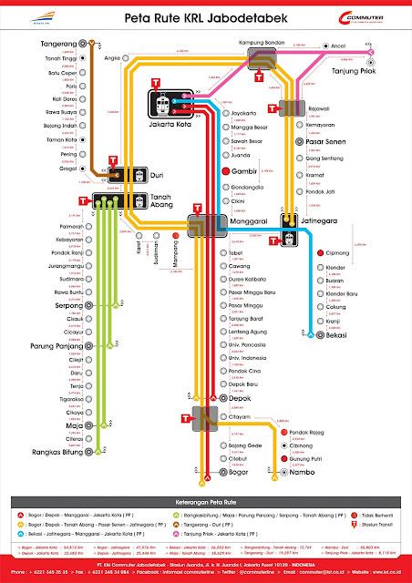 rute kereta ke ancol