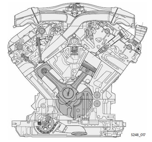 Engines - Volkswagen W8 The Car Hobby