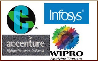Bangalore Freshers Jobs: Accenture, iGate, Capgemini, MphasiS & More