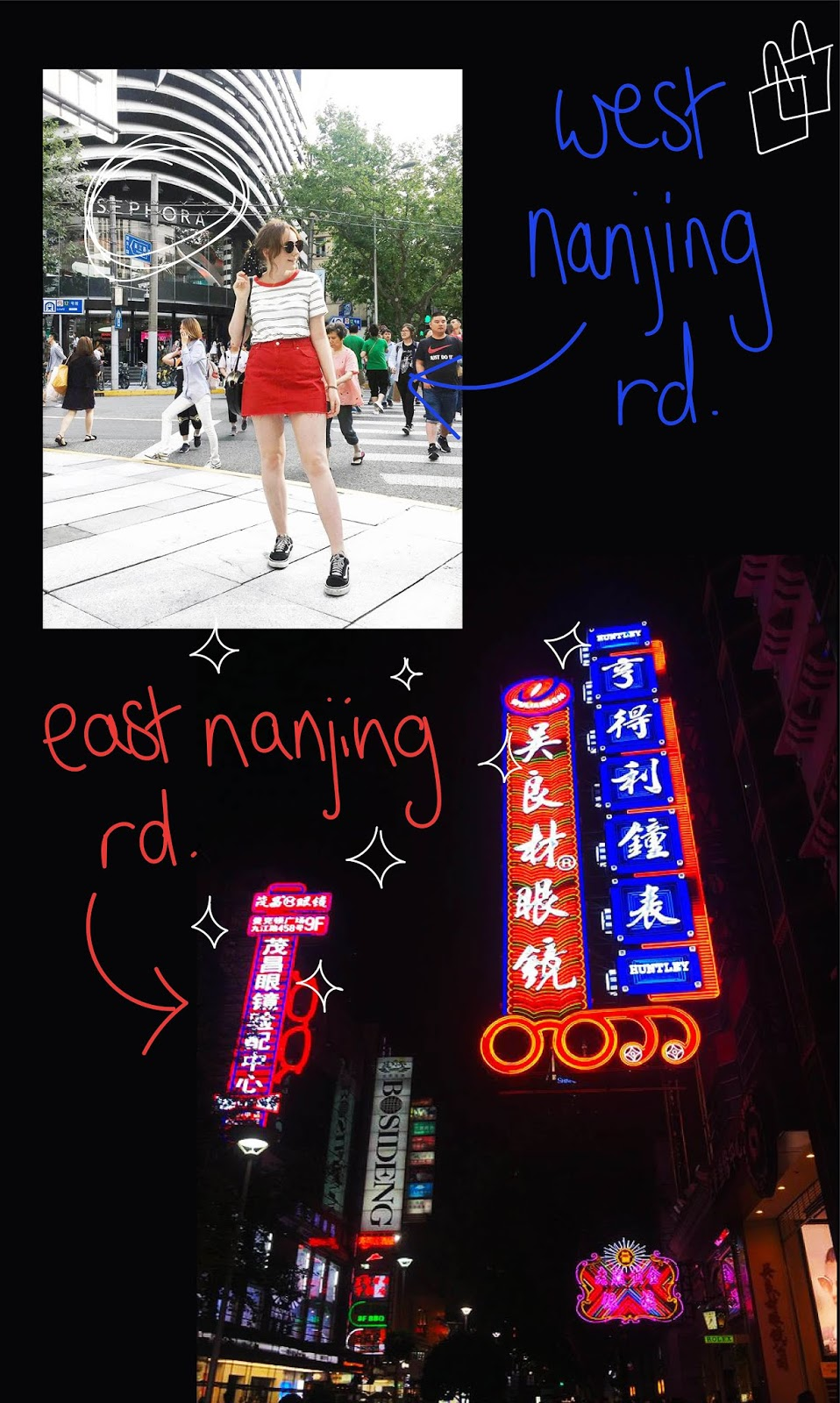collage of blogger posing on west Nanjing road and the bright neon lights of east Nanjing road at night
