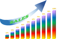 The out of box ideas for sales