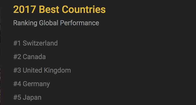 世界で最も住みやすい国はどこか。意外と日本は素敵だった。