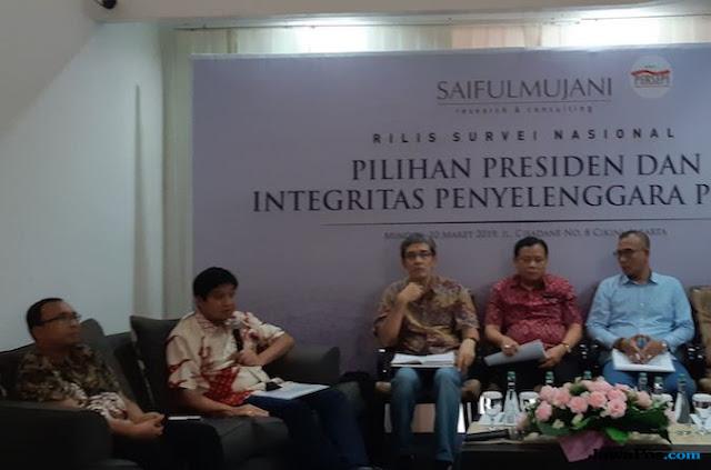 Survei SMRC, Sekitar 25 Juta Penduduk Indonesia Anggap KPU Tak Netral
