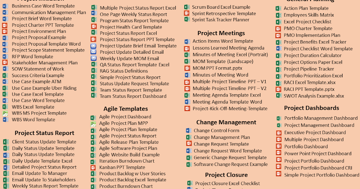 great software change request template gallery example
