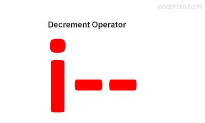 C++ Decrement Operator (--) | Postfix and Prefix