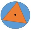 Lingkaran luar segitiga