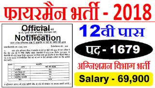 UP Police Recruitment 2018 – Apply Online for 1679 Fireman Post