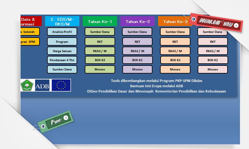 Aplikasi Penyusun RKS dan RKAS Laporan Anggaran Sekolah Terbaru