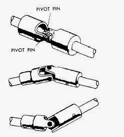 1992 Bmw 325i Oil Filter together with 2000 Bmw 323i Belt Diagram likewise Bmw 530i Engine moreover 233 Bmw E36 M43 Engines further 2005 Ford 500 Belt Diagram. on bmw e36 parts timing marks diagram
