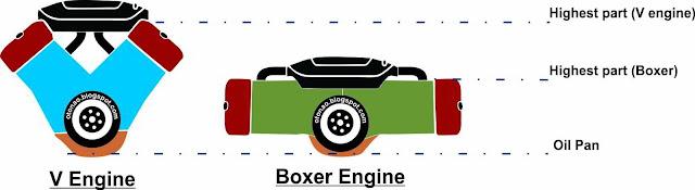 kekurangan mesin boxer