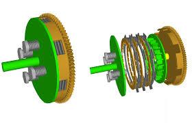 Gambar  klac motor