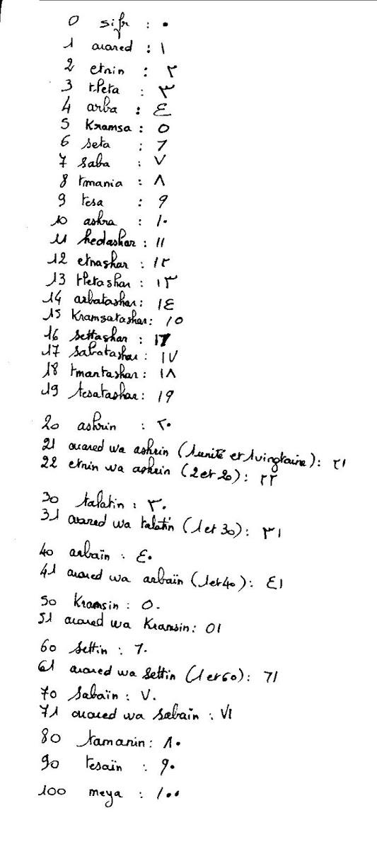 Modele De Phrase Pour Tatouage En Francais