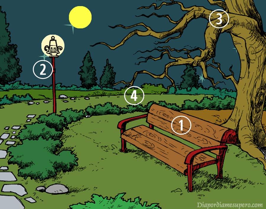 Test:¿En qué parte del parque te sentirías más seguro? Tu  respuesta revela qué clase de persona eres