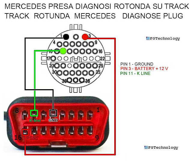 Mercedes truck round diagnostic plug