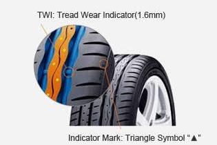 Fungsi Indikator Keausan Ban atau Tread Wear Indicator (TWI) Yang Harus Kalian Ketahui