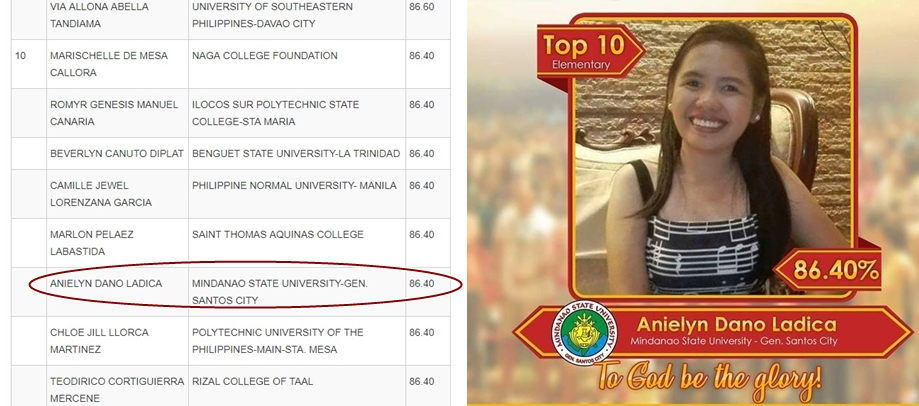 MSU-Gensan grad from Tboli Top 10 in September 2017 Teachers Board Exam