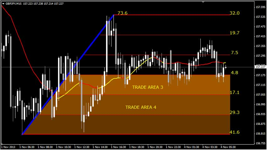 Forex how to win if you have 50 win ratio