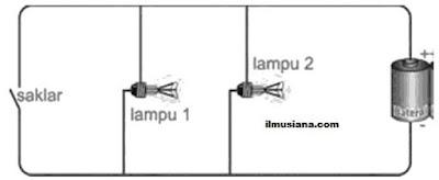 lampu yang dirangkai paralel