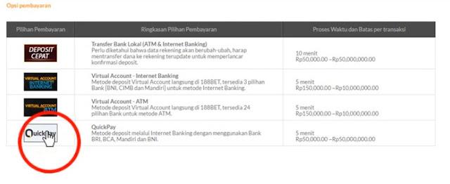 Cara-Deposit-188BET-Saat-Bank-Offline