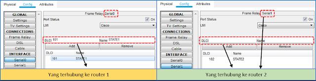 Setting DLCI dan LMI pada masing-masing serial Cloud