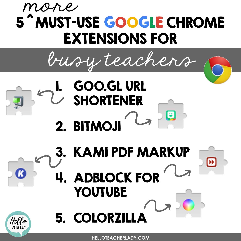 Google Chrome Extensions for  Teachers