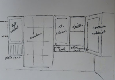 sketch of where the shelves will go