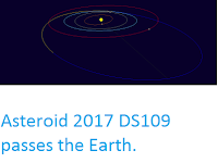 http://sciencythoughts.blogspot.co.uk/2017/03/asteroid-2017-ds109-passes-earth.html