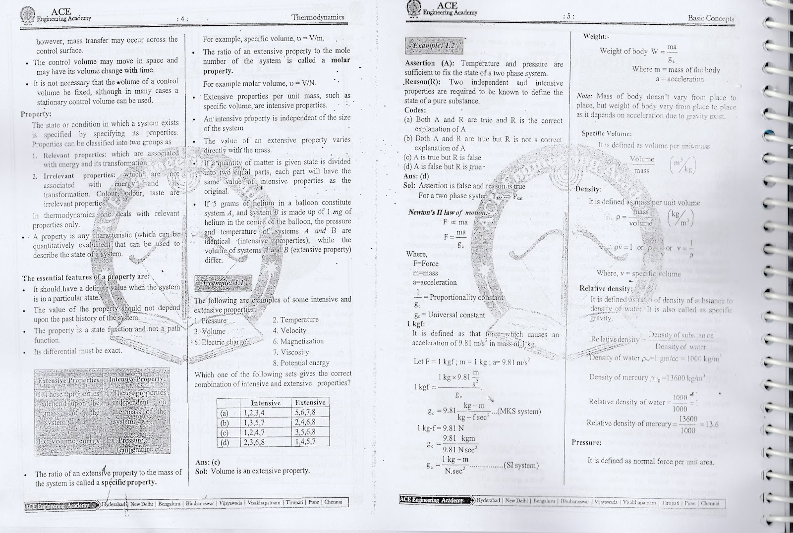 Ace academy gate study material free download