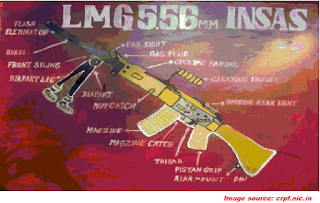 5.56 mm INSAS LMG and Parts's name