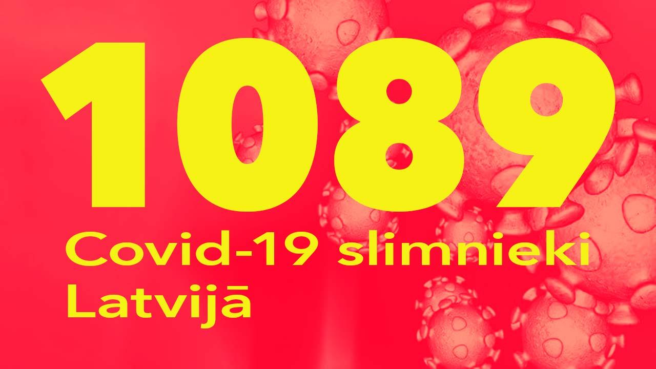 Koronavīrusa saslimušo skaits Latvijā 09.06.2020.