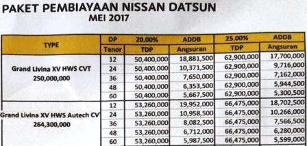 Harga Nissan New Grand Livina 2017