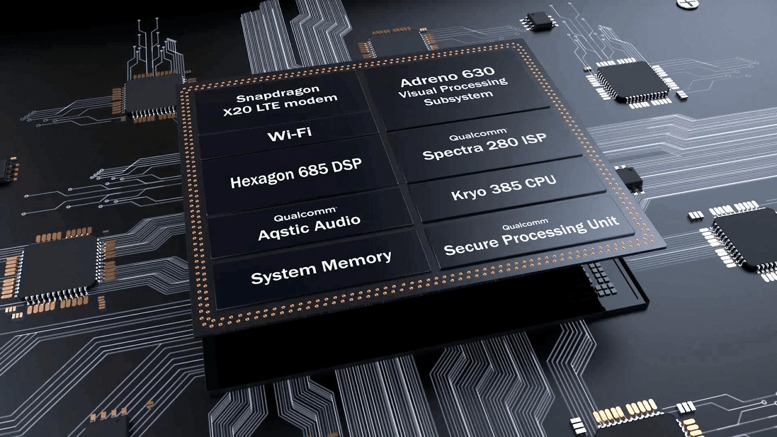 5 Kelebihan Chipset Qualcomm Teranyar Snapdragon 845