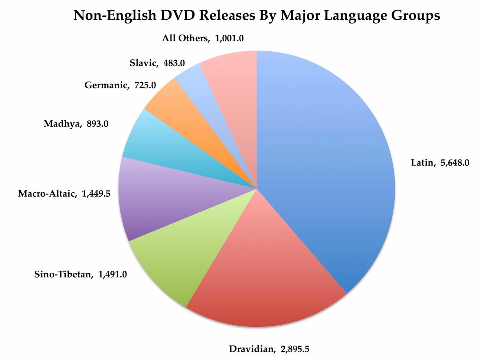 DVD & Blu-Ray Release Report: 2013-11-17