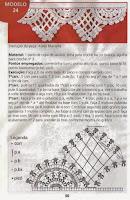 Lindo Bico de Crochê Com Gráfico e Receita  Decore com Crochê - DIY