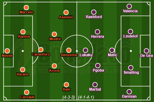 Real Madrid - Man Utd: Lời tuyên bố của Quỷ 3