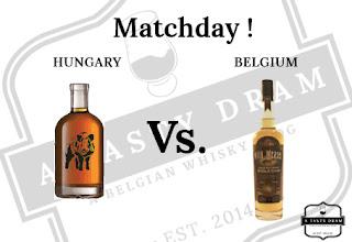 Hungary - Belgium