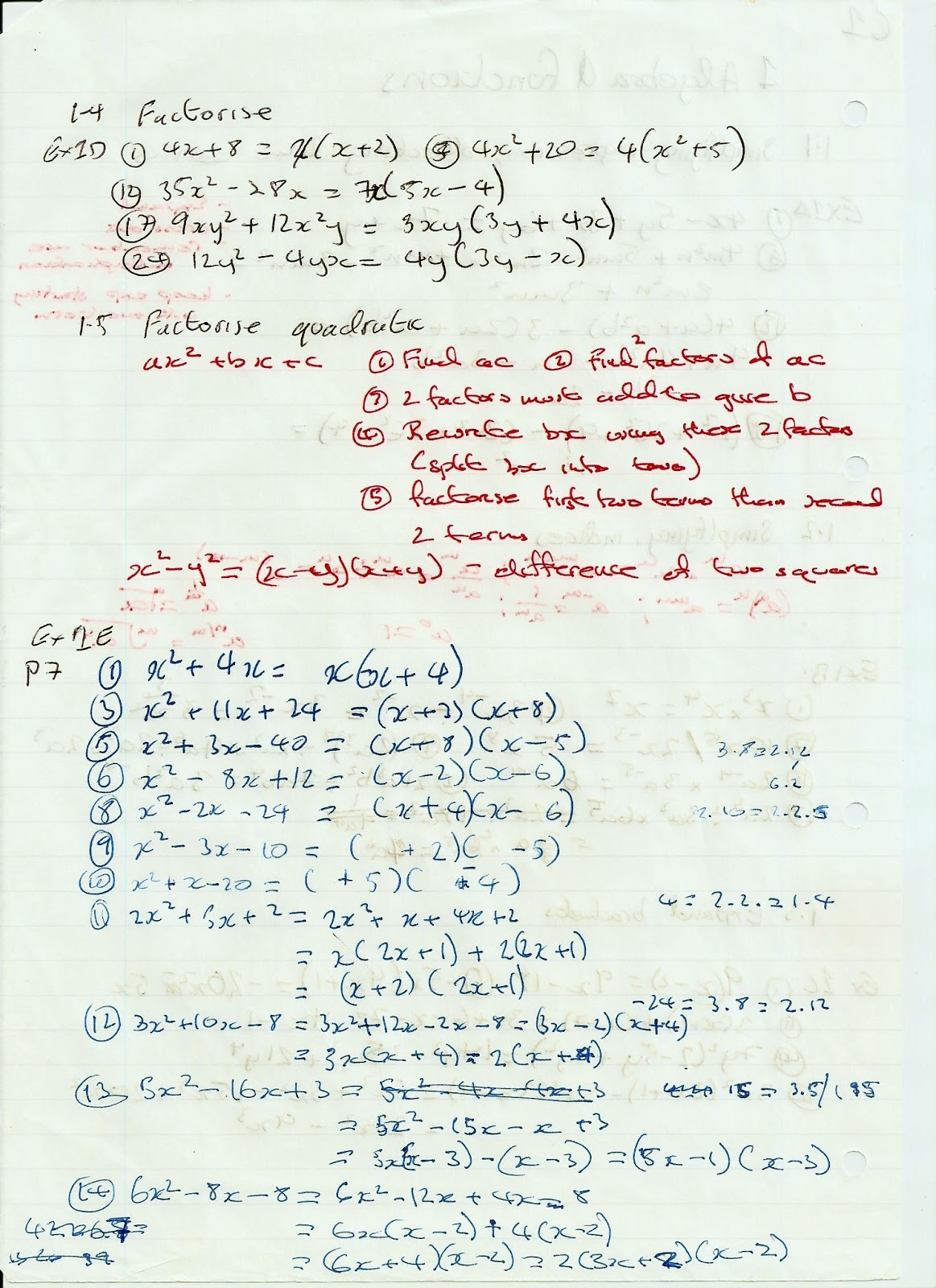A Level Maths Notes: EDEXCEL C1 1 Algebra and Functions