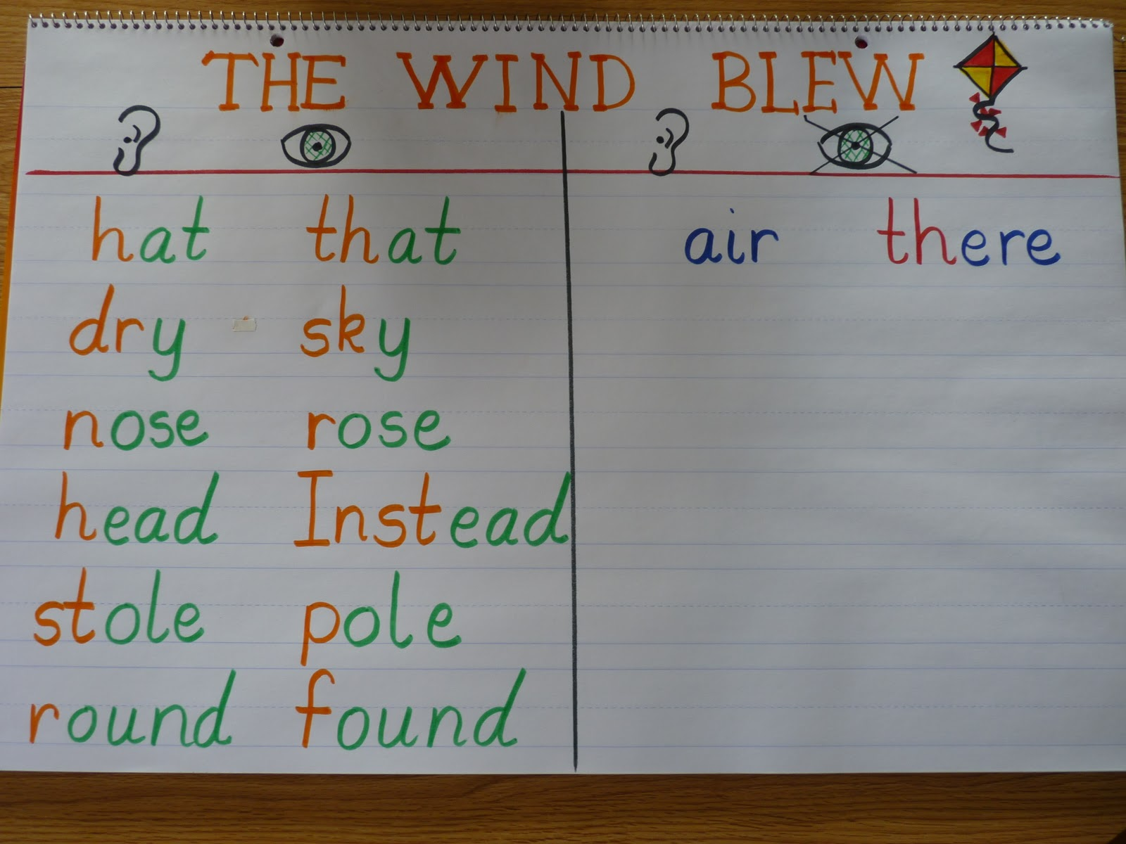 Carter Growing Readers Wind