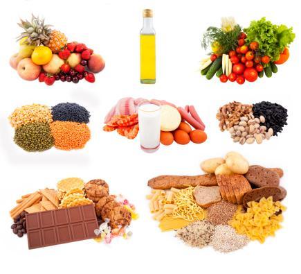 la dieta disociada de los 10 dias