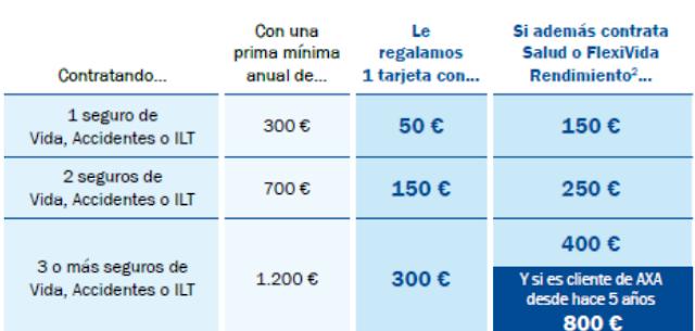 Trae tus seguros a AXA y te regalamos hasta 800€