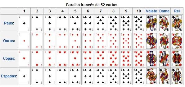 Nomes de jogos de cartas