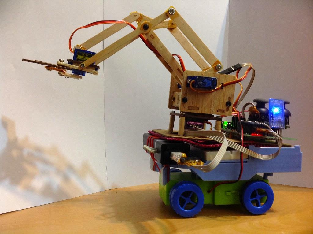 Kumpulan robot forex 2017