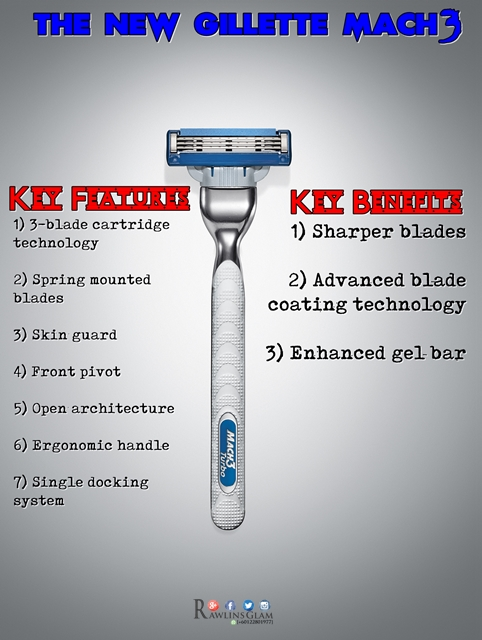 Gillette, men's razors. 3 bladed razors, closer shave, razor cuts, Fahrin Ahmad, Nadia Heng, facial hair, how to shave clean, Mach3®, Gillette Mach3®,