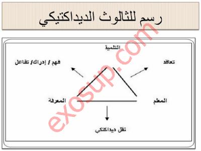 المثلث الديداكتيكي بالدارجة