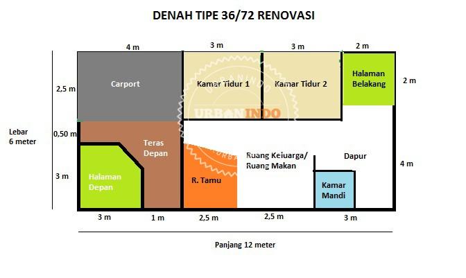 Denah Rumah Tipe 36-72 Renovasi
